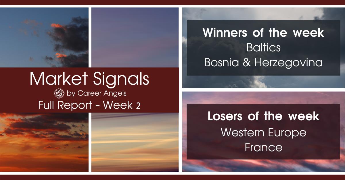 Full Week 2 Market Signals report showing winners: Baltics, Bosnia & Herzegovina and Losers: Western Europe, France