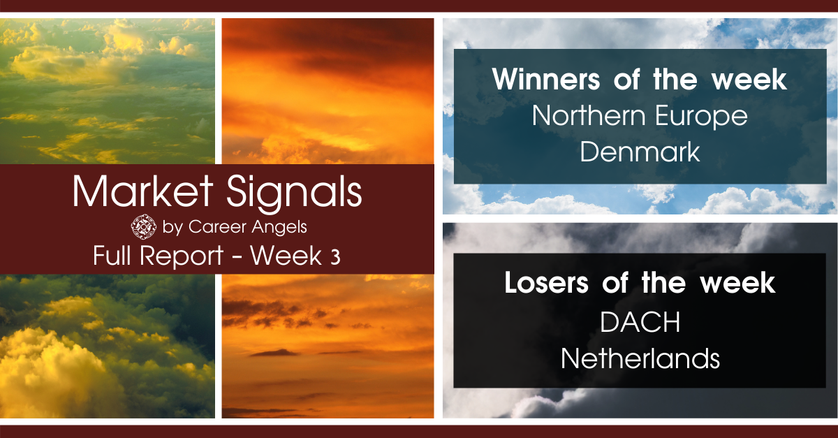 Full Week 3 Market Signals report showing winners: Northern Europe and Denmark and Losers: DACH, Netherlands