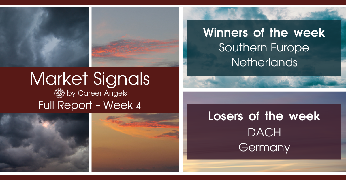 Full Week 4 Market Signals report showing winners: Southern Europe, Netherlands and Losers: DACH, Germany