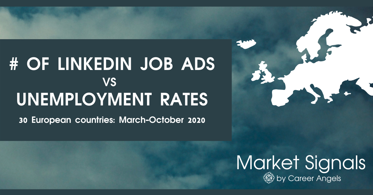 An analysis of the Number of LinkedIn job ads vs Unemployment rates in 30 European countries across March-October 2020