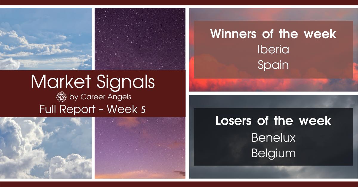 Full Week 5 Market Signals report showing winners: Iberia, Spain and Losers: Benelux, Belgium