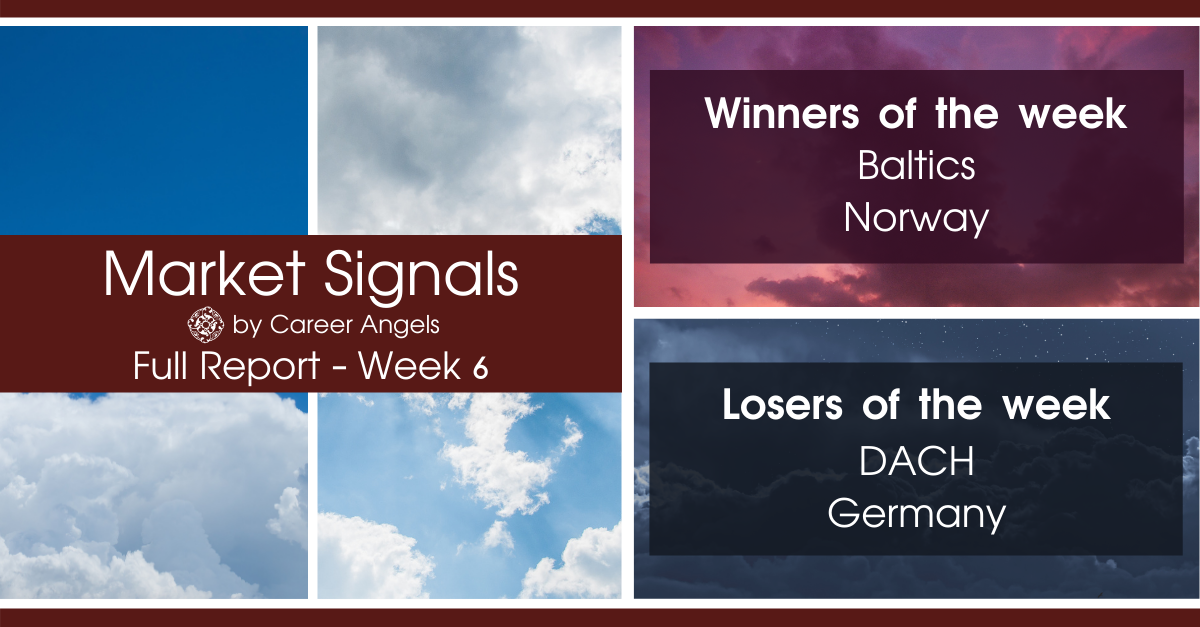 Full Week 6 Market Signals report showing winners: Baltics, Norway and Losers: DACH, Germany