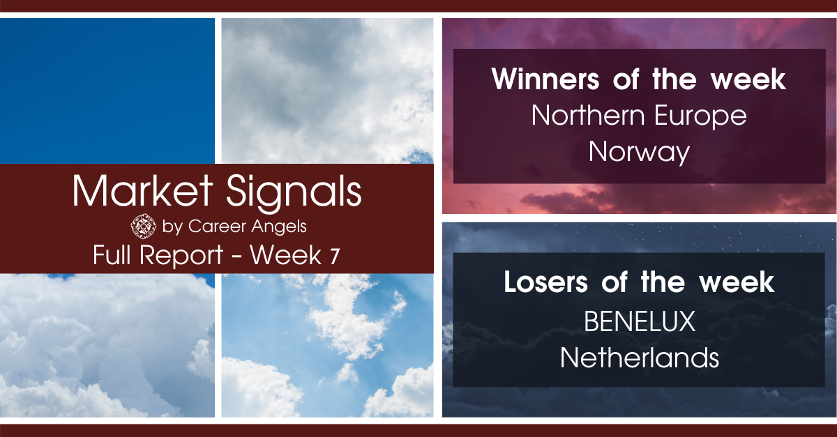 Full Week 7 Market Signals report showing winners: Nothern Europe, Norway and Losers: Benelux, Netherlands