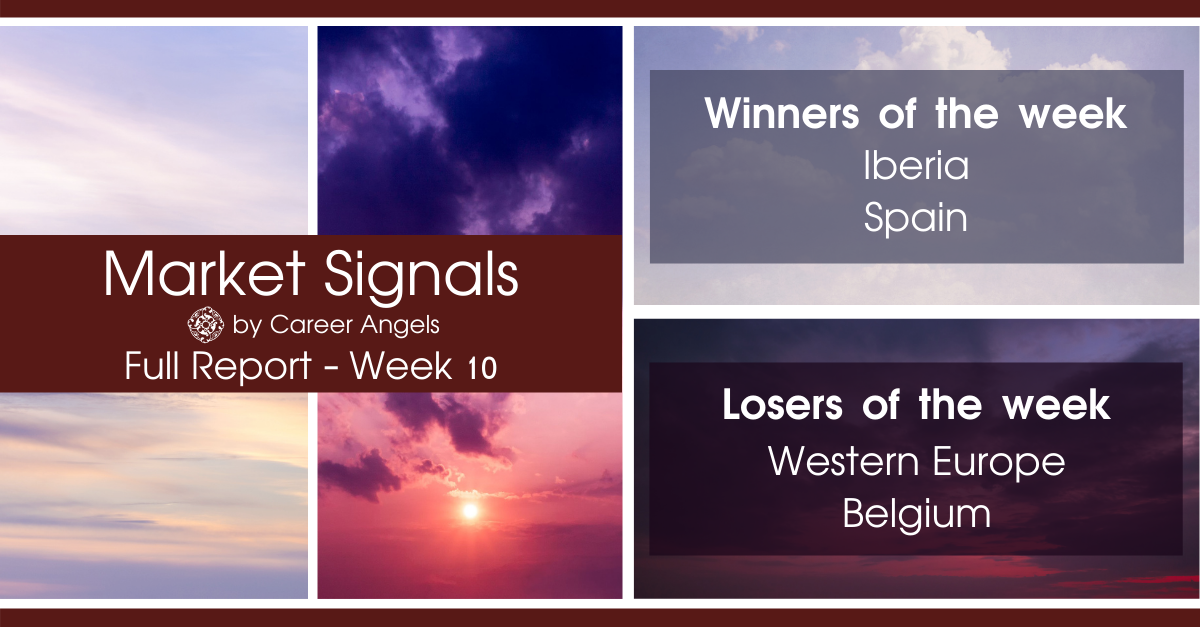 Full Week 8 Market Signals report showing winners: Iberia, Spain and Losers: Western Europe, Belgium