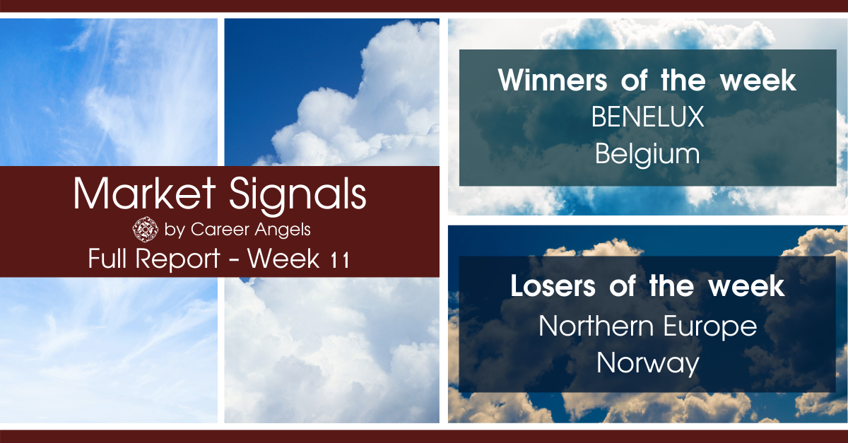 Full Week 11 Market Signals report showing winners: BENELUX, Belgium and Losers: Northern Europe, Norway