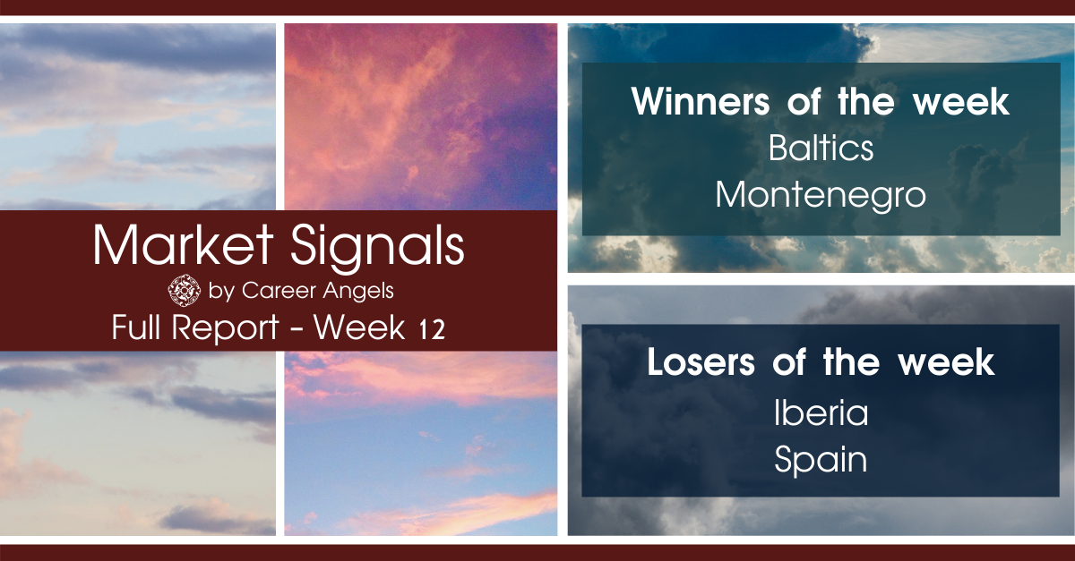 Full Week 12 Market Signals report showing winners: Baltics, Montenegro and Losers: Iberia, Spain