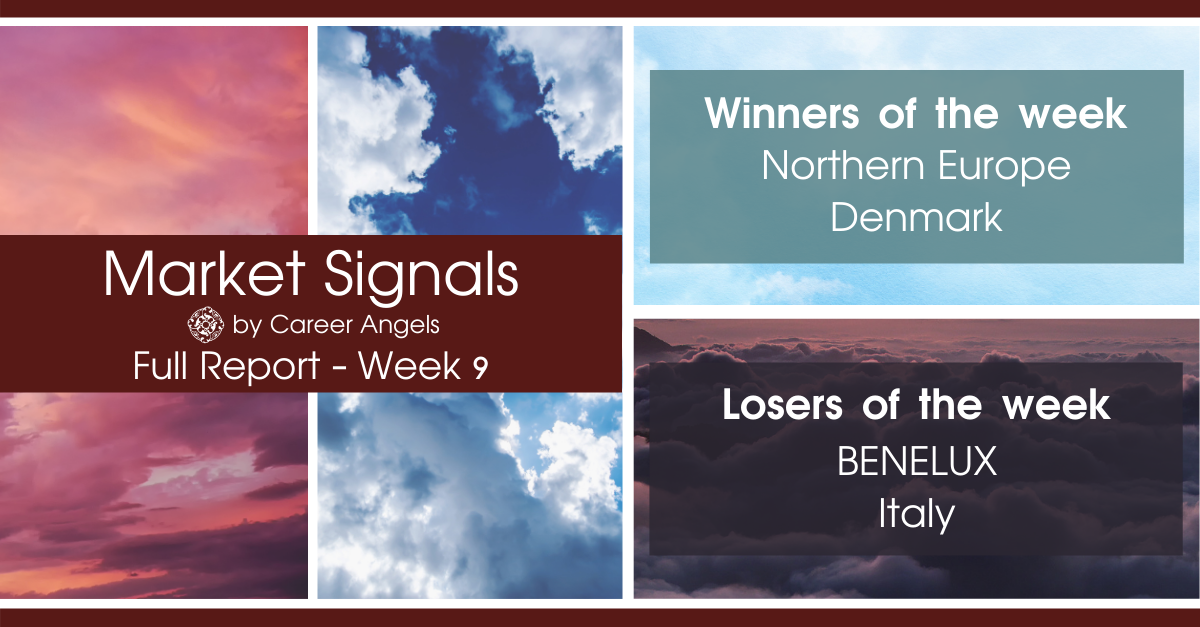 Full Week 9 Market Signals report showing winners: Northern Europe, Denmark, and Losers: Benelux, Italy