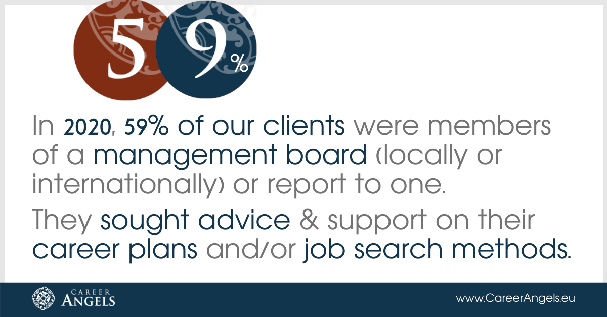 59% of our clients were members of a management board or report to one