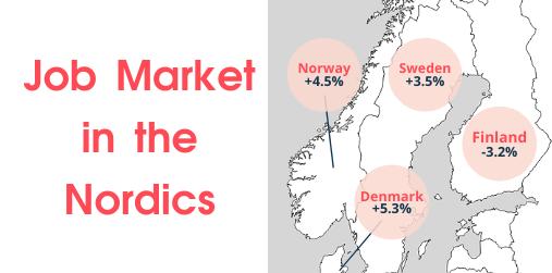 Job Market in the Nordics
