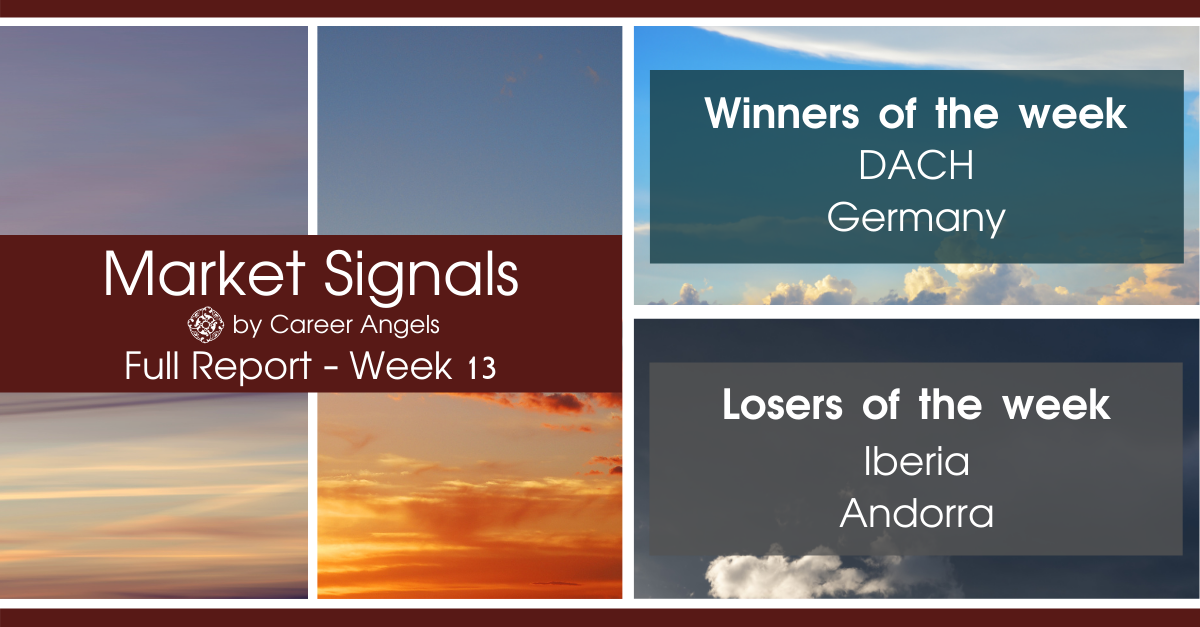 Full Week 13 Market Signals report showing winners: DACH, Germany and Losers: Iberia, Andorra