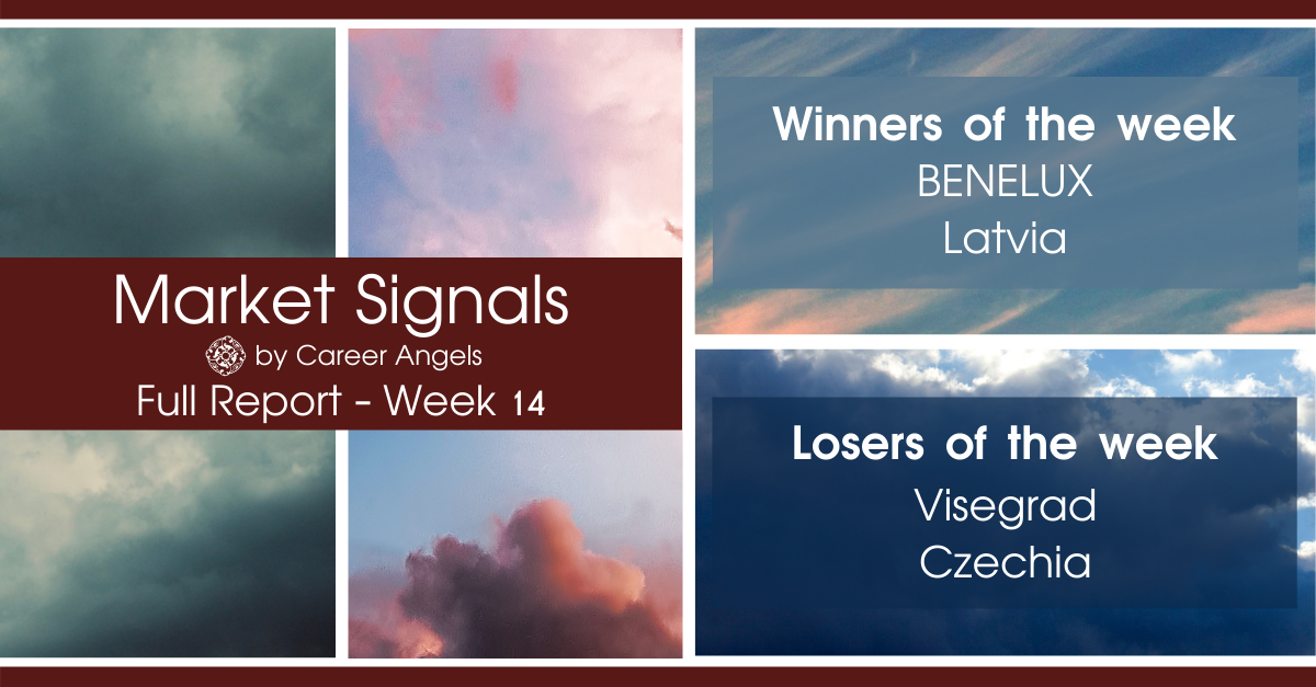 Full Week 14 Market Signals report showing winners: BENELUX, Latvia and Losers: Visegrad, Czechia