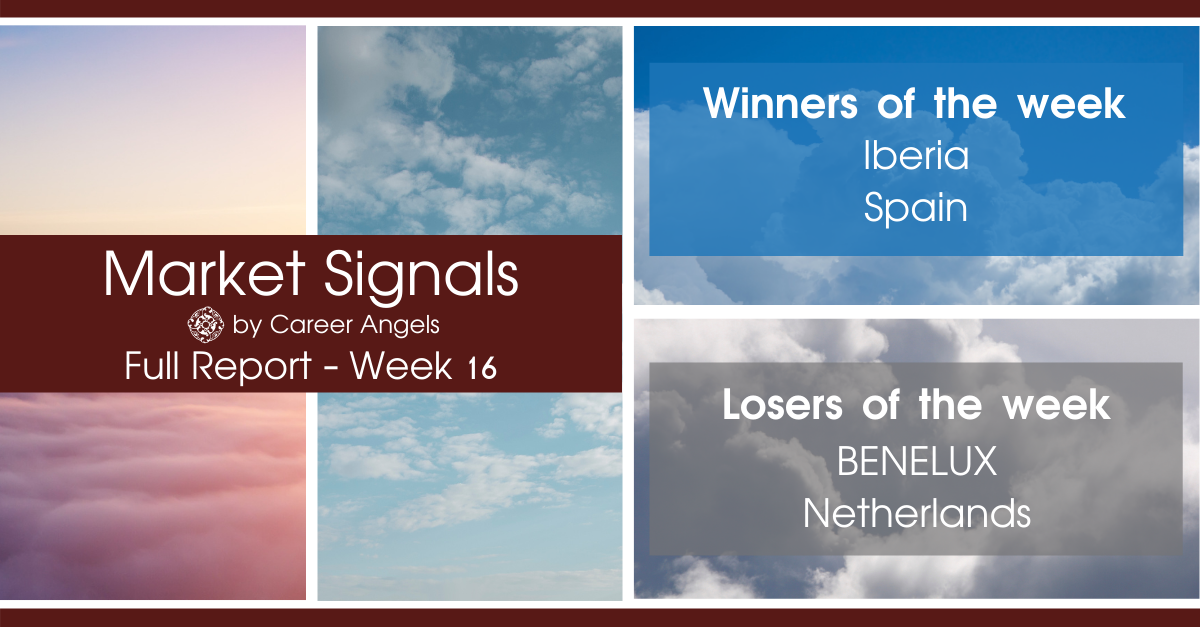Full Week 16 Market Signals report showing winners: Iberia, Spain and Losers: BENELUX, Netherlands