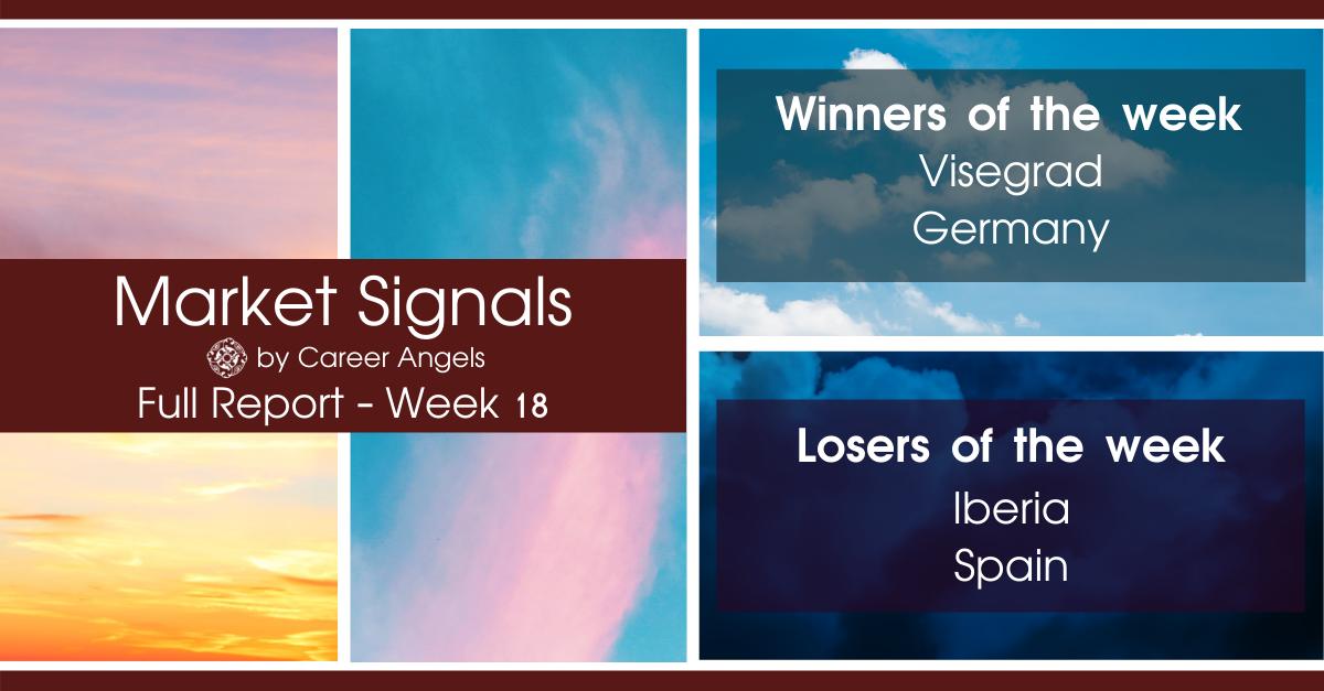 Full Week 18 Market Signals report showing winners: Visegrad, Germany and Losers: Iberia, Spain