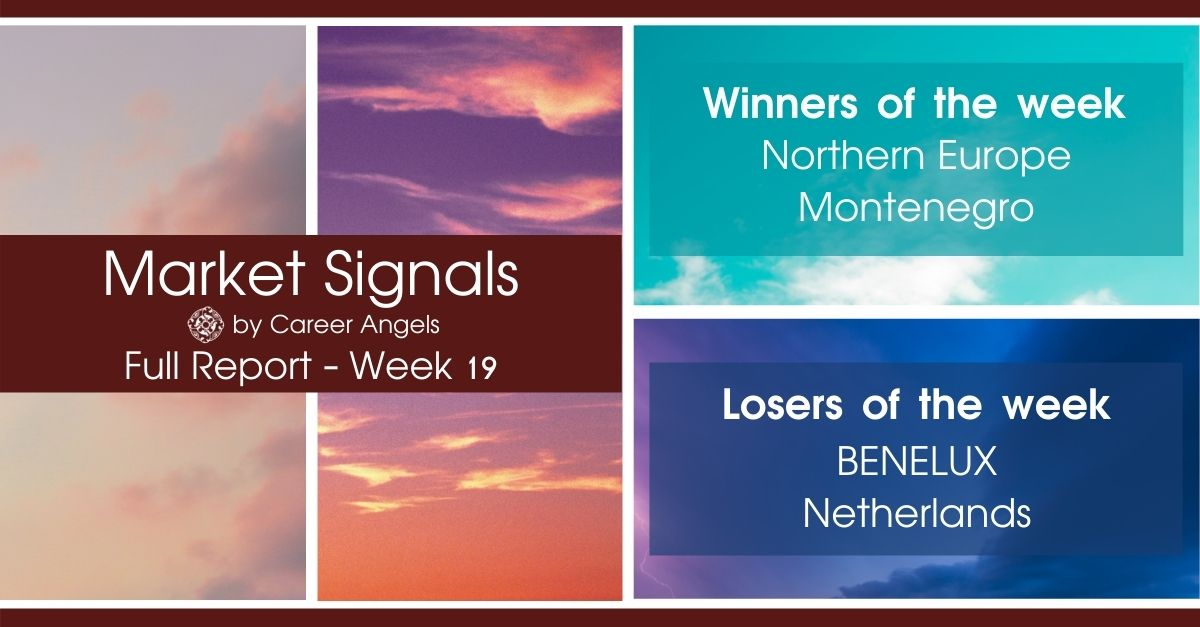 Full Week 19 Market Signals report showing winners: Northern Europe, Montenegro and Losers: BENELUX, Netherlands
