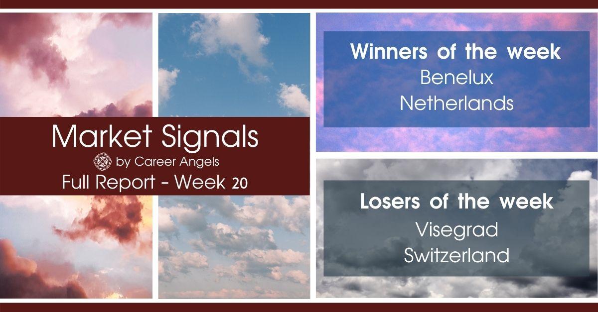 Full Week 20 Market Signals report showing winners: Benelux, Netherlands and Losers: Visegrad, Switzerland