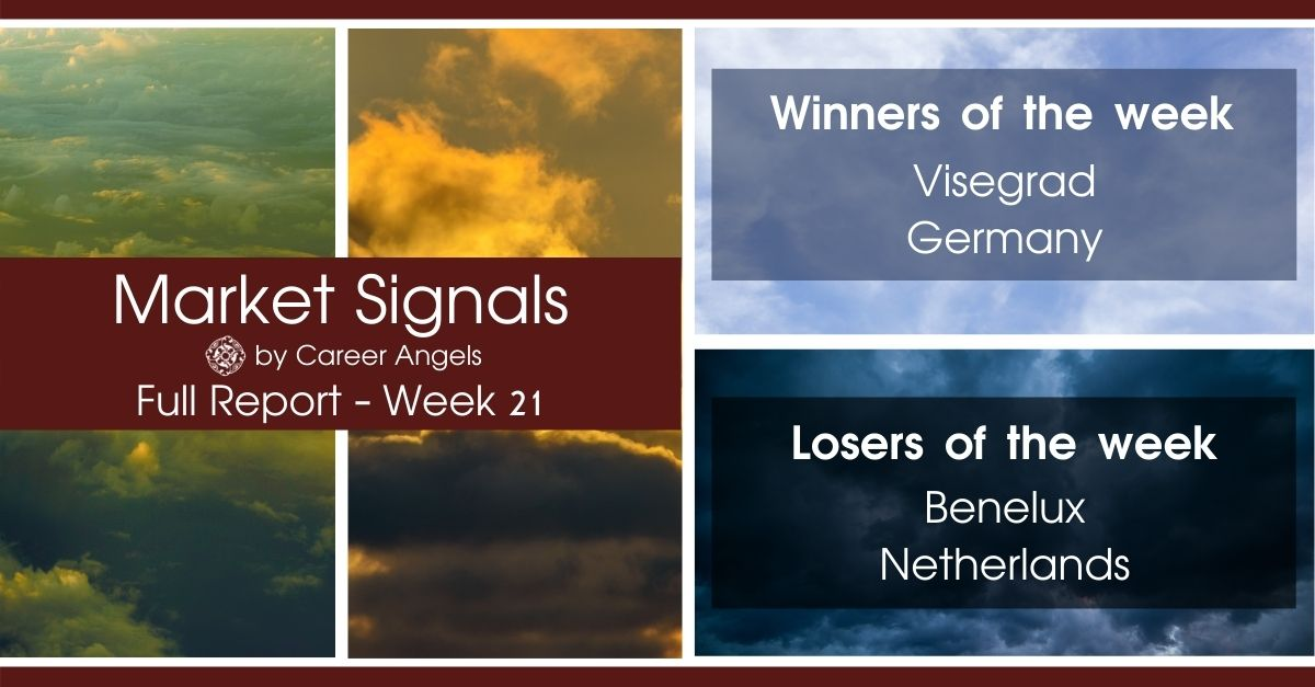Full Week 21 Market Signals report showing winners: Visegrad, Germany and Losers: Benelux, Netherlands