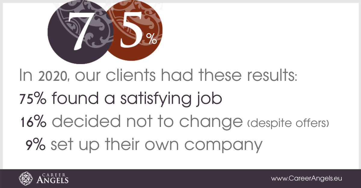 Clients' results