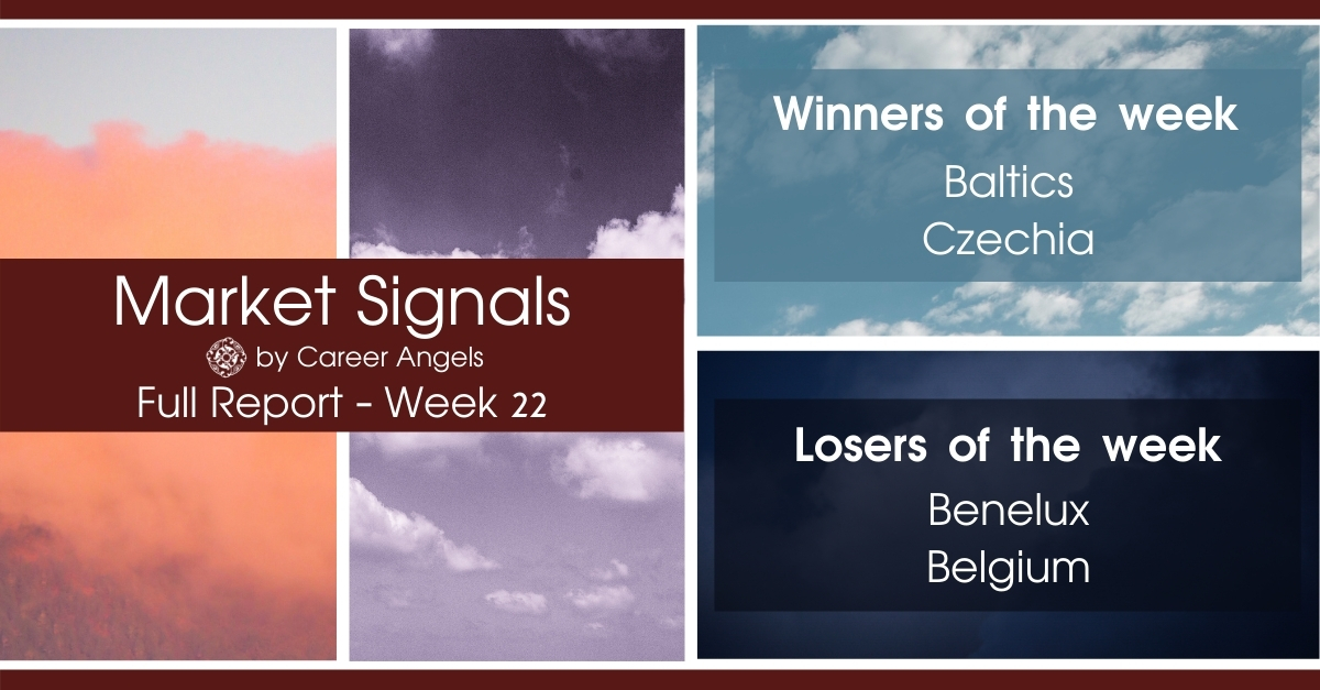 Full Week 22 Market Signals report showing winners: Baltics, Czechia, and Losers: Benelux, Belgium