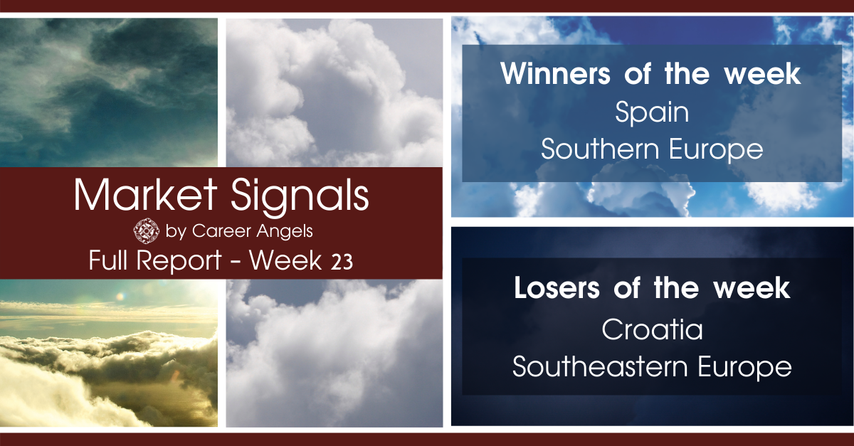 Full Week 23 Market Signals report showing winners: Spain, Southern Europe and Losers: Croatia, Southeastern Europe