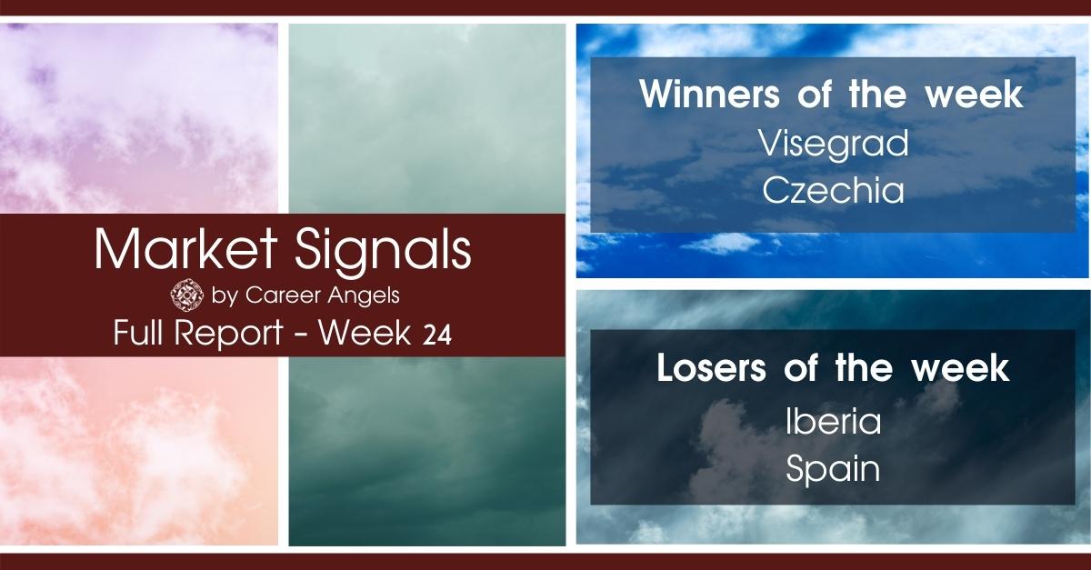 Full Week 24 Market Signals report showing winners: Visegrad, Czechia, and Losers: Iberia, Spain