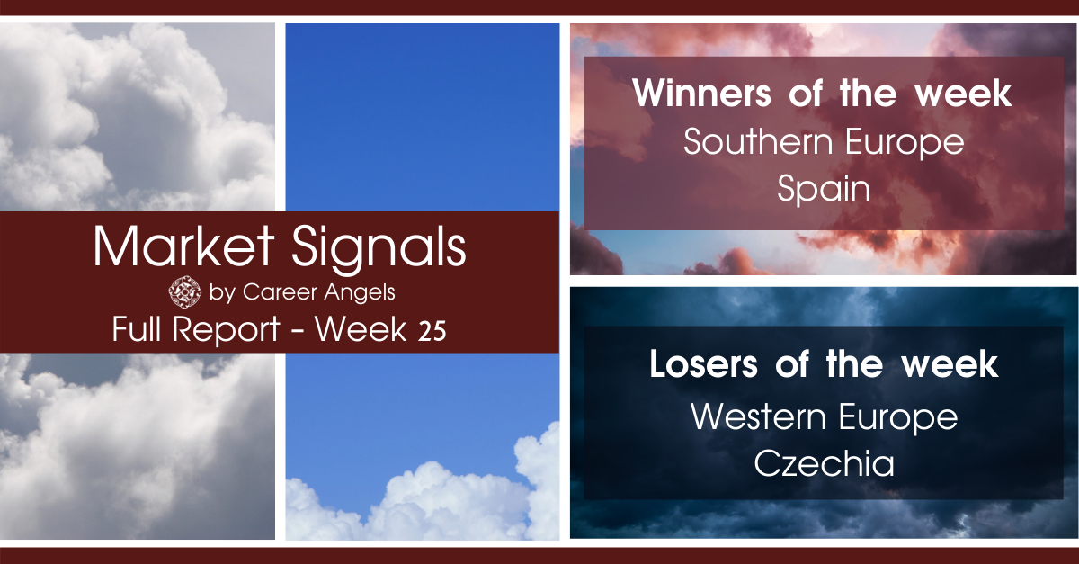 Full Week 25 Market Signals report showing winners: Spain, Southern Europe and Losers: Czechia, Western Europe