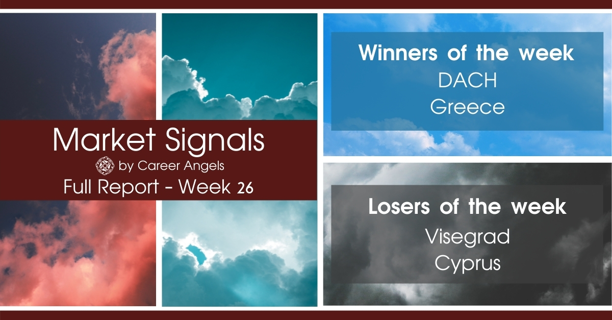 Full Week 26 Market Signals report showing winners: DACH, Greece, and Losers: Visegrad, Cyprus