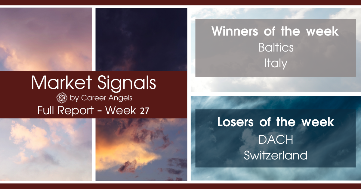 Full Week 27 Market Signals report showing winners: Baltics, Italy and Losers: DACH, Switzerland