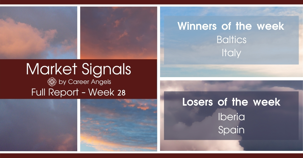 Full Week 28 Market Signals report showing winners: Baltics, Italy and Losers: Iberia, Spain