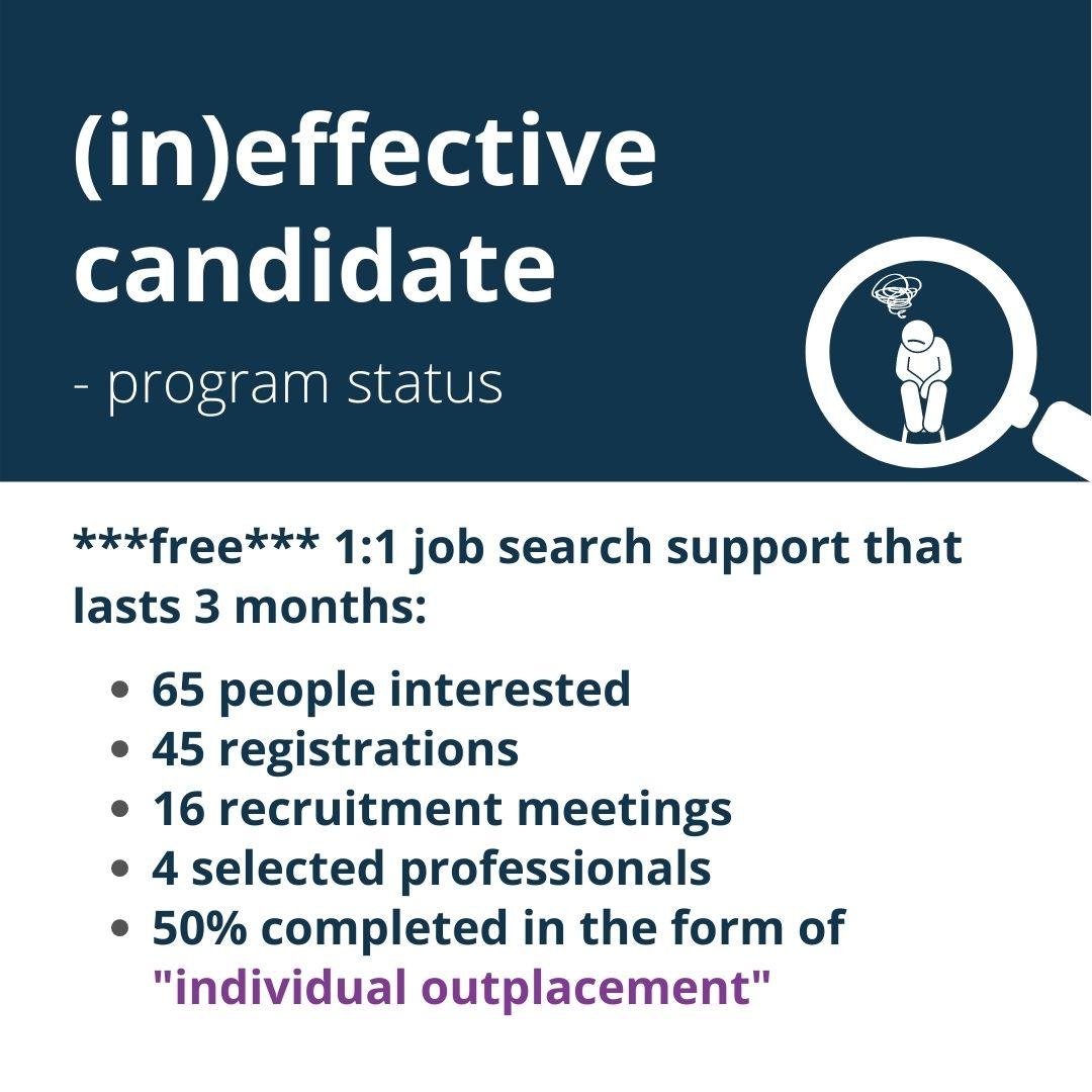 (in)effective candidate – program status