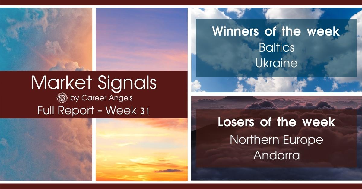 Full Week 31 Market Signals report showing winners: Baltics, Ukraine and Losers: Northern Europe, Andorra