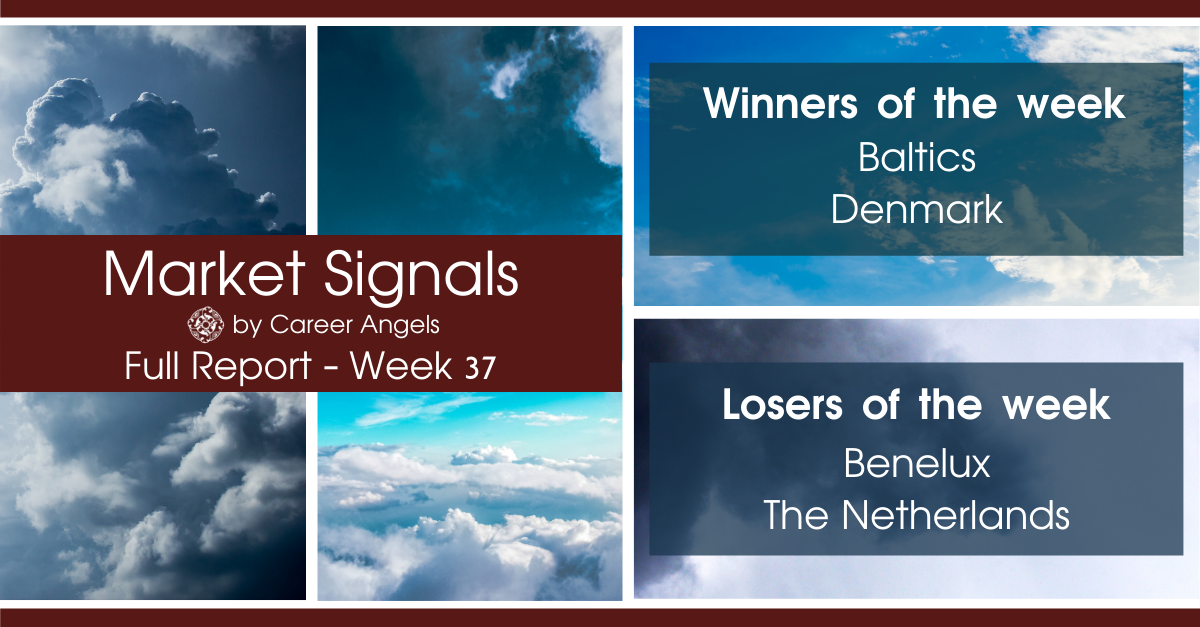 Full Week 37 Market Signals report showing winners: Baltics, Denmark and Losers: Benelux, The Netherlands
